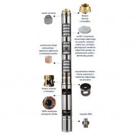 """Pompa głębinowa 3"""" GTB 1.27 WK (0,75-230-2850) Hydro-Vacuum"""